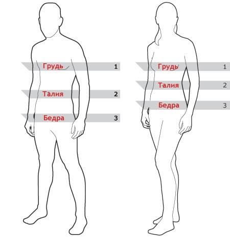 Таблица размеров бюстгальтеров разных стран