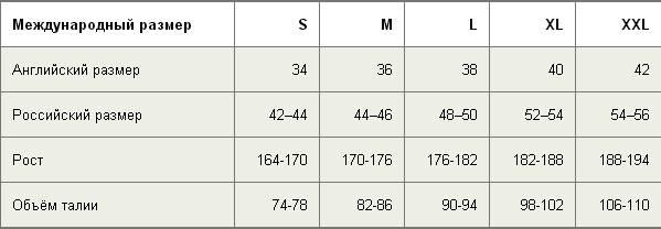 Размеры нижнего белья. Таблицы размеров мужского, женского и ... 5a10efd3e1f