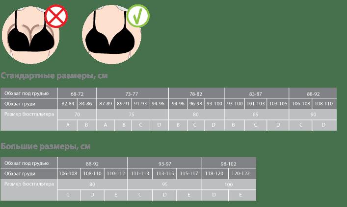 Размер бюстгальтера для большой груди